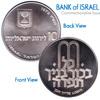 什一献金について(9)現代のユダヤ教徒は什一献金を実践していない
