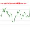 ■途中経過_1■BitCoinアービトラージ取引シュミレーション結果(2017年9月25日)