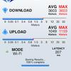 EMOBILE LTE(GL01P)の仙台での実力