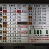 8/19 大井川鐵道