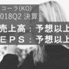 【決算18Q2】コカ・コーラ(KO)が決算を発表