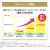 JCBプレモカード 10月も継続:チャージ最高5%キャッシュバックキャンペーン(上限1,000円)