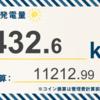 4/14〜4/20の総発電量は432.6kWh(目標比136.12%)でした
