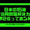 日本の15歳の協同問題解決力が世界2位ってホント!?ーPISA2015調査と探究の基本形ー