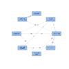 農薬の散布間隔図をRのigraphパッケージでプロットしてみた