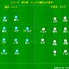 J1リーグ第31節 ジュビロ磐田vsFC東京 レビュー