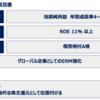 オリックス(8591)から配当金.長期保有と買い増しを予定.