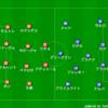 【マッチレビュー】19-20 ラ・リーガ第28節 マジョルカ対バルセロナ