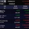 インフォコムが3000円目前