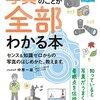6/18 Kindle今日の日替りセール
