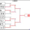 【最終結果】大湧泉杯【シングル66】