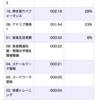 2020/07/14(火)