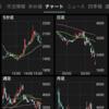 株式市場はコロナで撃沈…、気絶しそうな含み損は売られ過ぎ。来週はバウンドするだろう…