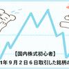 【国内株式初心者】2021年9月2日6日取引した銘柄の記録
