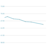 体重報告 週間 2017/05/28-06/03 グラフ
