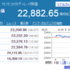 安倍首相の辞任と株価