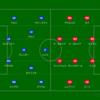 【マッチレビュー】20-21 ラ・リーガ第21節 バルセロナ対ビルバオ