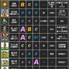 新桃太郎伝説 vol.17~キャラ別解説~