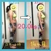 【トータル-20.0kg】月曜断食で目標達成しました【ついに】