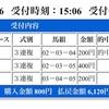 2018 香港国際競走 感想戦