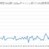 アニメーションを使用するJavaFXプログラムのCPU使用率低減(フレームレート)