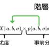 線形混合モデルと階層ベイズモデルを使ったデータ解析の実践