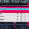 Premier League 第34〜37節