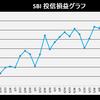 株式投資 8月第1週の成績