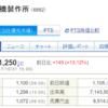 【適示開示】ストップ高  三社電機製作所 (6882)の株価の動き 2