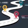 【開催報告】(5/24開催)会員交流イベント・キャリアアップのための外国語の勉強方法を共有しよう!