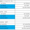 ブログで学ぶドイツ語 #4 不規則動詞