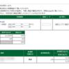 本日の株式トレード報告R2,09,04