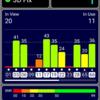 G1の車内設置位置による感度比較
