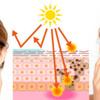 顔のたるみ、ほうれい線の原因は光老化!浴びた紫外線なかったことにする原液UVプロテクターとは