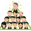 日本型CISOは経営層との距離が肝心