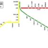 高松琴平電鉄(ことでん) 路線図