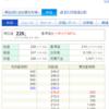 【適示開示】ゼット(8135)の上方修正と配当修正と株価への影響