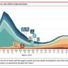 米国の超過死亡の2/3はCOVID-19