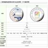 今日から申込開始!!新幹線鉄道開業50周年記念貨幣(千円銀貨幣)さっそく申し込んできました!!!