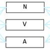 CRF の前向き・後ろ向きアルゴリズム