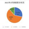 【資産状況】【配当の軌跡】2021年3月の金融資産は585万円!