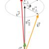 3D数学の復習と実践(ロドリゲスの回転公式)