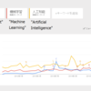 "In Japan ""Data Scientist"" has gone and ""Artificial Intelligence"" is explosively rising"