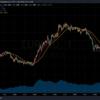 トレード記録 9/10 EUR/USD 19:00〜24:00 -10.2pips