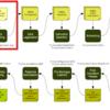 オリジナルLLVMバックエンド実装をまとめる(4. `ISelLowering`の初期実装とCalling Conventionの追加)