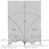 古典的モジュラー曲線 X_0(N)
