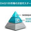 NASDAQ次世代50は投資対象になりえるか?