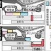 熊本駅 旧駅舎解体で連絡通路など一時変更