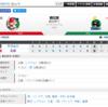 2019-05-14 カープ第39戦(マツダスタジアム)◯9対4 ヤクルト(20勝18敗1分)ノムスケ乱調も、中継ぎ陣の好投で逆転勝ち。