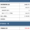 今週の保有株の評価額
